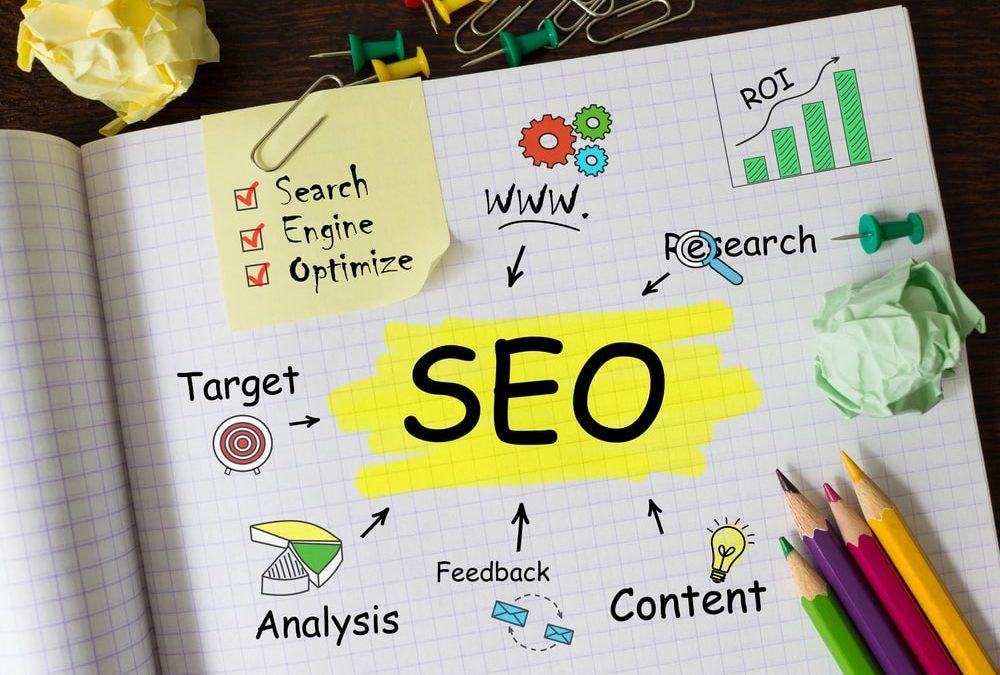Qu'est ce que référencer un site internet ? Qu'est ce que positionner un site web ?
